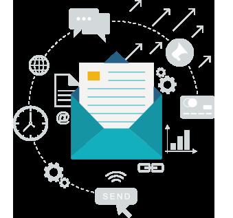 Waarom mailings versturen?